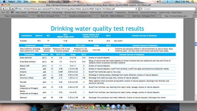 http://fortworthtexas.gov/uploadedFiles/Water/Drinking_Water/Water_Quality/WQR-English-2013Data.pdf