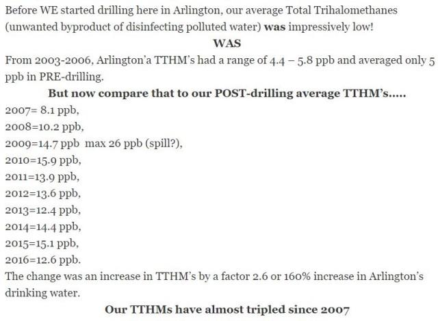 TTHM Arlington